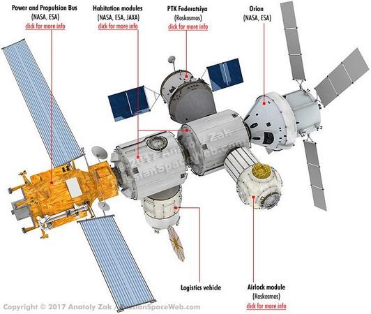 Ecusson de la station lunaire LOP-G LOP%20schema